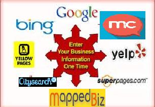Top 10 Free Local Business Listing Sites in USA